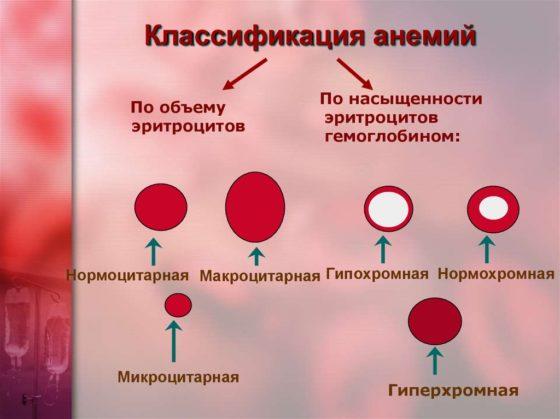 классиф