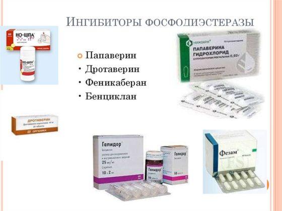 Ингибиторы фосфодиэстеразы