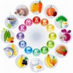 Витамины для свертываемость крови